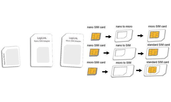 LogiLink SIM-Karten-Adapter-Set, Nano / Micro / Standard...
