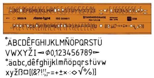 Schriftschablone 5mm Type 2522