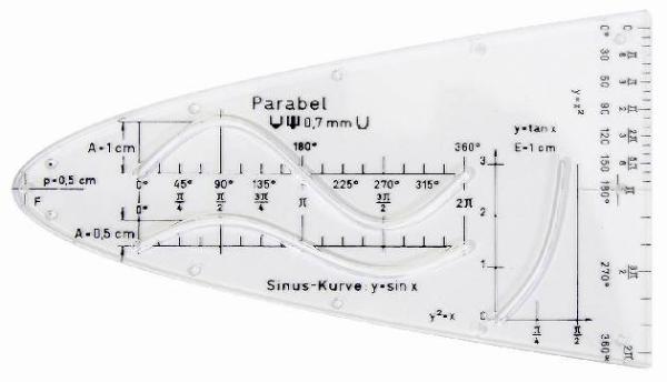 #10xMilan Parabel im Etui sinus,cosinus,tangens