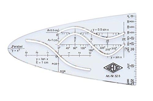 WEDO Einheitsparabel, transparent, aus Polystyrol