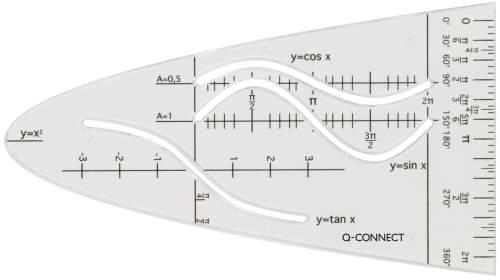 Q-CONNECT Parabel Sin Cos Tan Standard